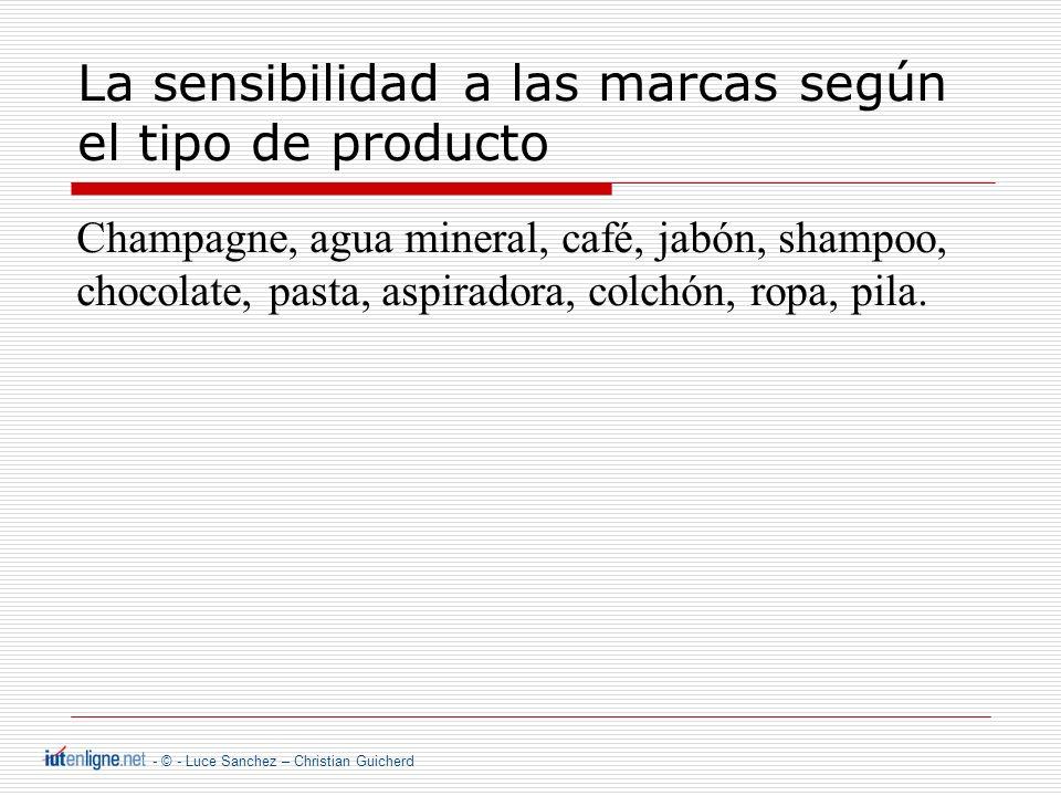 - © - Luce Sanchez – Christian Guicherd La sensibilidad a las marcas según el tipo de producto Champagne, agua mineral, café, jabón, shampoo, chocolate, pasta, aspiradora, colchón, ropa, pila.
