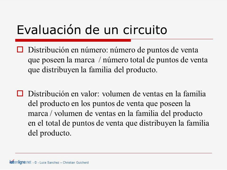 - © - Luce Sanchez – Christian Guicherd Evaluación de un circuito Distribución en número: número de puntos de venta que poseen la marca / número total de puntos de venta que distribuyen la familia del producto.