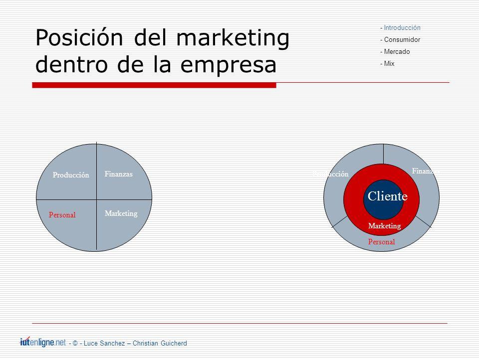 - © - Luce Sanchez – Christian Guicherd En función de la competencia Comparaci ó n de precios (benchmarking).