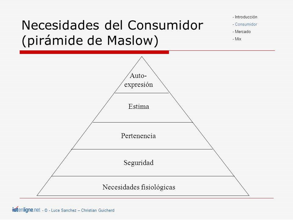 - © - Luce Sanchez – Christian Guicherd Necesidades del Consumidor (pirámide de Maslow) Necesidades fisiológicas Seguridad Pertenencia Estima Auto- expresión - Introducción - Consumidor - Mercado - Mix
