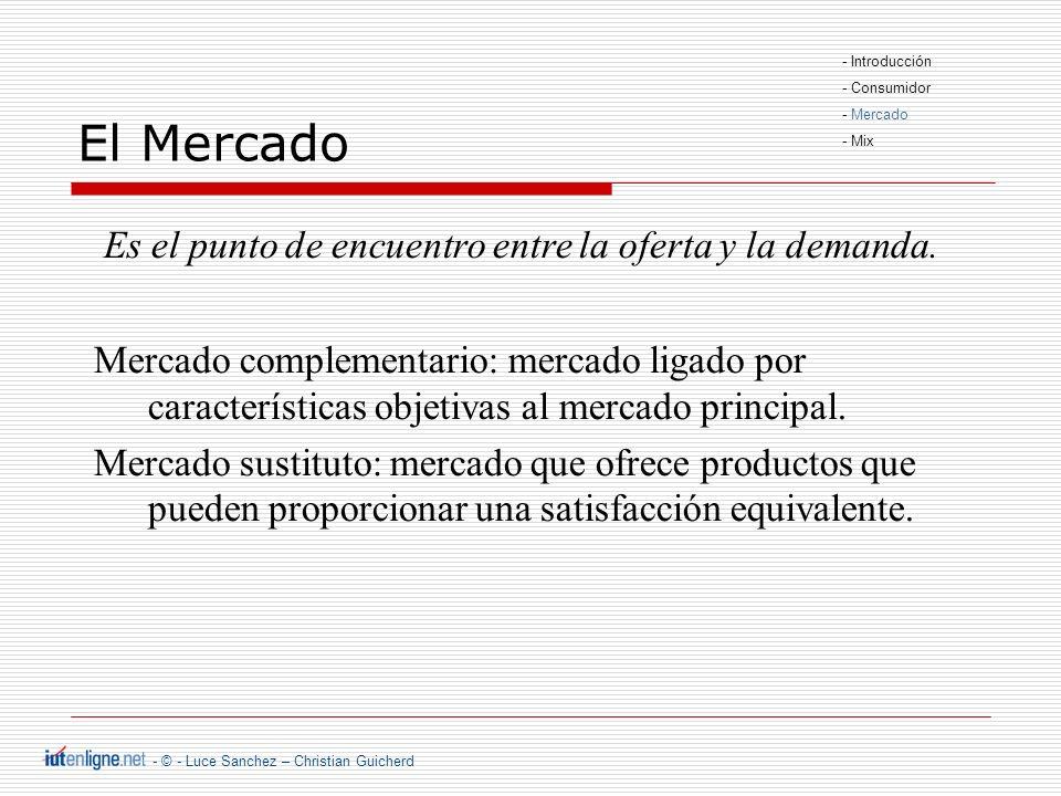 - © - Luce Sanchez – Christian Guicherd El Mercado Es el punto de encuentro entre la oferta y la demanda.