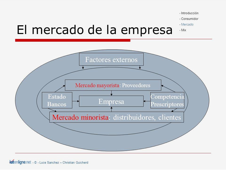 - © - Luce Sanchez – Christian Guicherd La comunicación en los medios: la publicidad Los tipos de publicidad: institucional, de marca, colectiva, de interés general, comparativa.