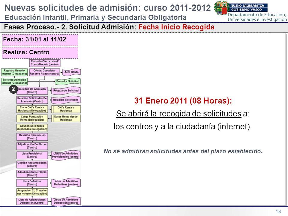 18 31 Enero 2011 (08 Horas): Se abrirá la recogida de solicitudes a: los centros y a la ciudadanía (internet). No se admitirán solicitudes antes del p