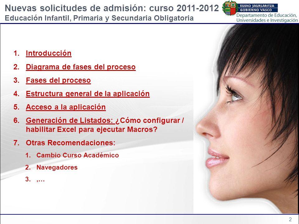 33 2b) Recogida Solicitudes Admisión en Centro – NUEVA ALTA Paso Previo: Verificar que estamos en Curso Académico 2011-12.