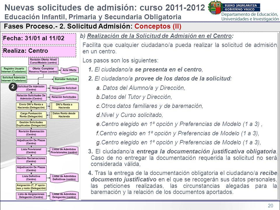 20 b) Realización de la Solicitud de Admisión en el Centro: Facilita que cualquier ciudadano/a pueda realizar la solicitud de admisión en un centro. L