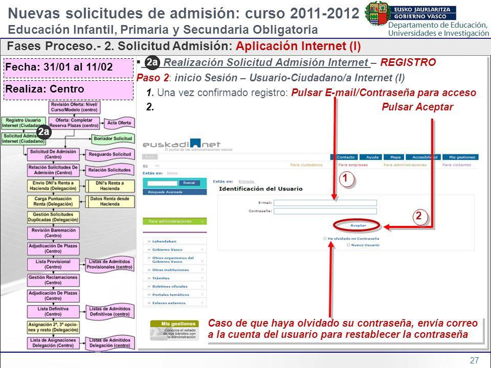 27 2a) Realización Solicitud Admisión Internet – REGISTRO Paso 2: inicio Sesión – Usuario-Ciudadano/a Internet (I) 1. Una vez confirmado registro: Pul