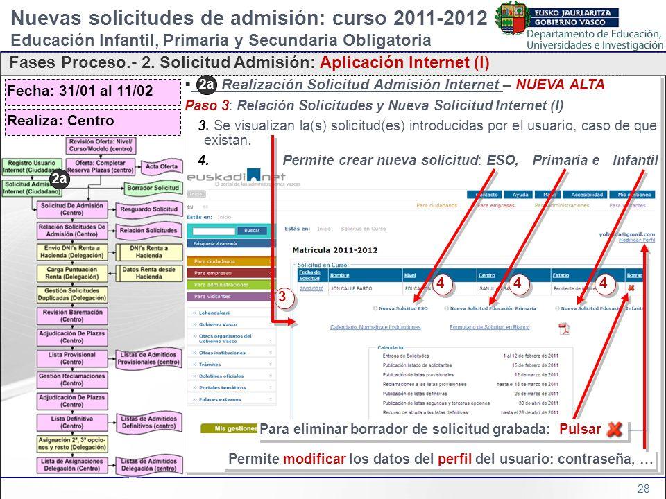 28 2a) Realización Solicitud Admisión Internet – NUEVA ALTA Paso 3: Relación Solicitudes y Nueva Solicitud Internet (I) 3. Se visualizan la(s) solicit