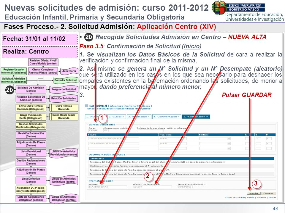 48 2b) Recogida Solicitudes Admisión en Centro – NUEVA ALTA Paso 3.5: Confirmación de Solicitud (Inicio) 1. Se visualizan los Datos Básicos de la Soli