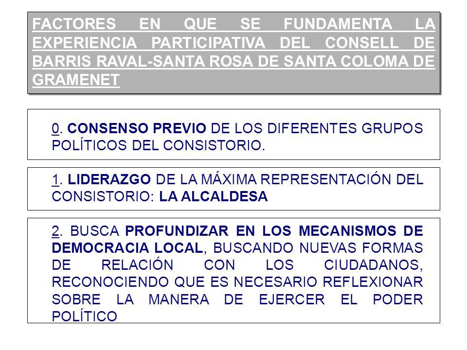 FACTORES EN QUE SE FUNDAMENTA LA EXPERIENCIA PARTICIPATIVA DEL CONSELL DE BARRIS RAVAL-SANTA ROSA DE SANTA COLOMA DE GRAMENET 0. CONSENSO PREVIO DE LO