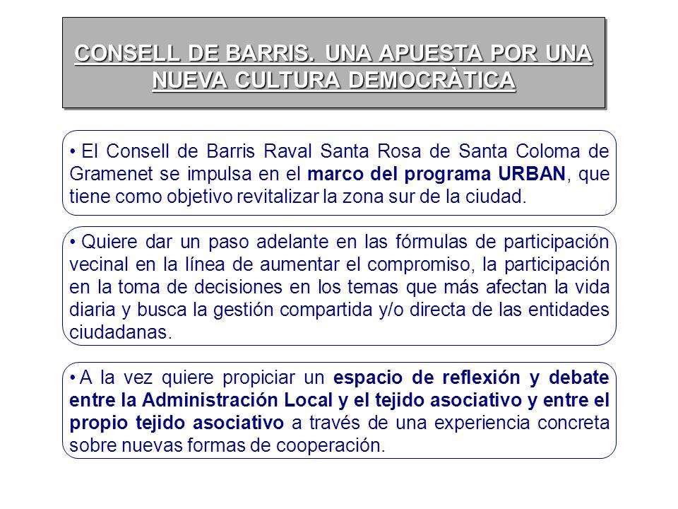 Servicios de Alcaldia Coordinadora URBAN Gestión documentación Control económico.....