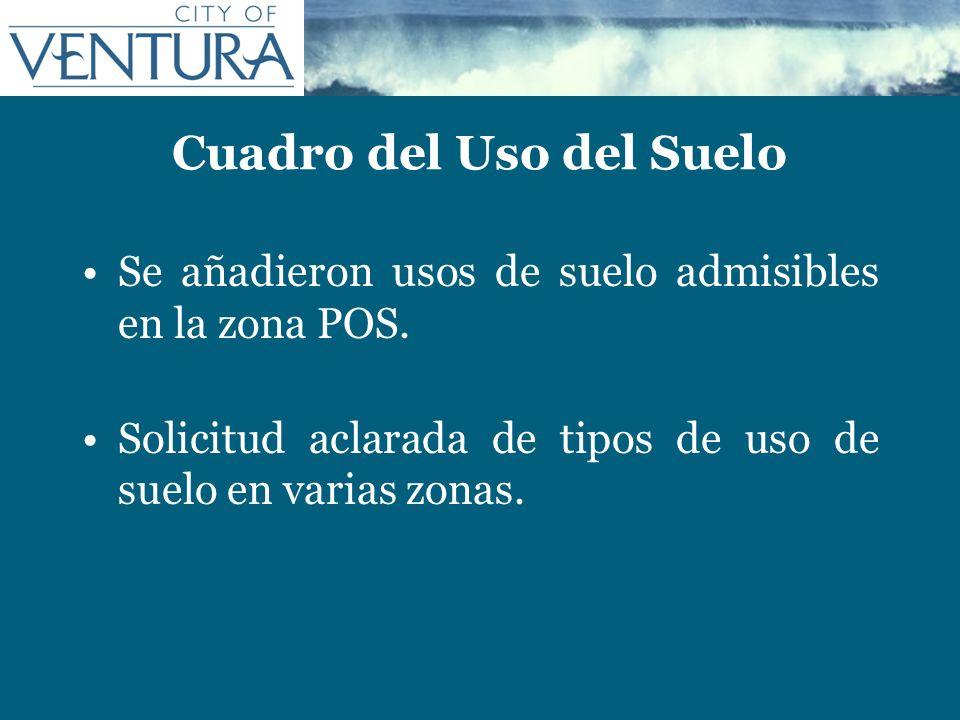 Cuadro del Uso del Suelo Se añadieron usos de suelo admisibles en la zona POS. Solicitud aclarada de tipos de uso de suelo en varias zonas.