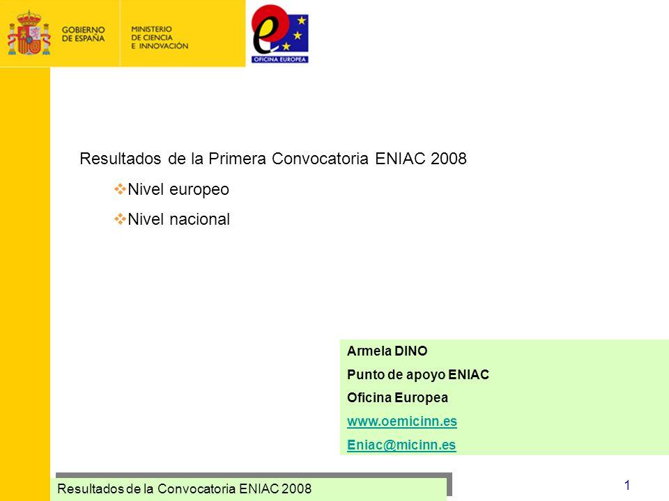 Resultados de la Convocatoria ENIAC 2008 1 Resultados de la Primera Convocatoria ENIAC 2008 Nivel europeo Nivel nacional Armela DINO Punto de apoyo EN