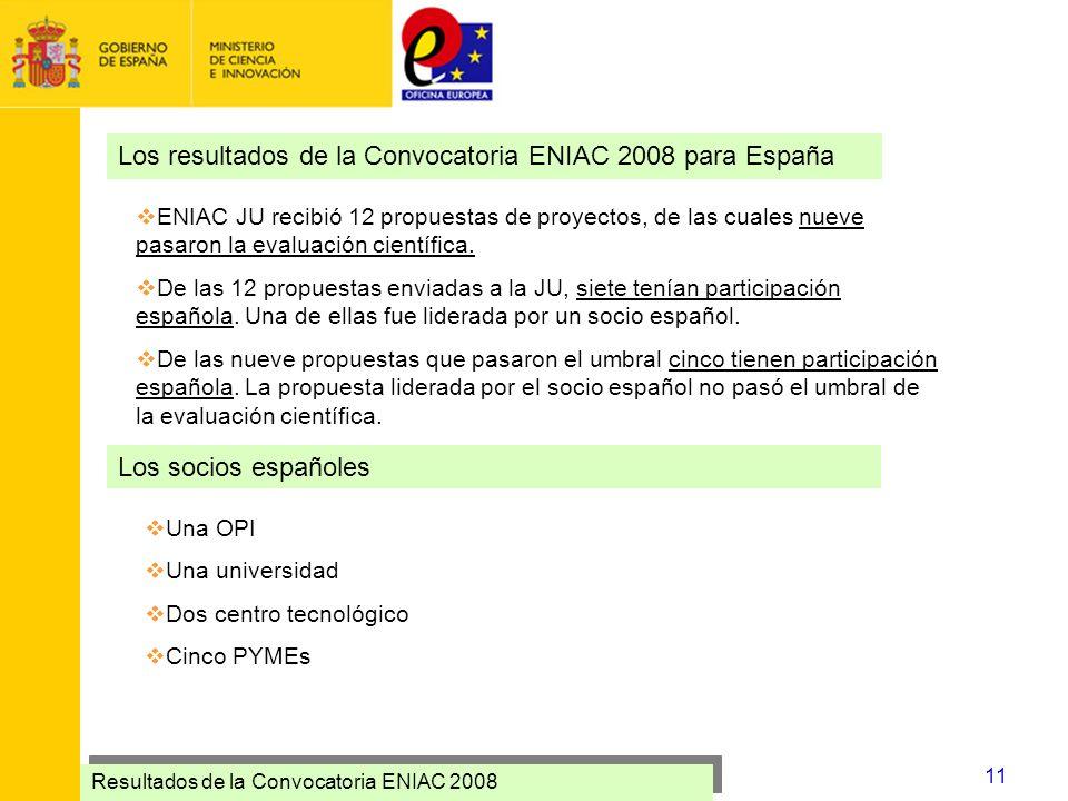 Resultados de la Convocatoria ENIAC 2008 11 ENIAC JU recibió 12 propuestas de proyectos, de las cuales nueve pasaron la evaluación científica. De las