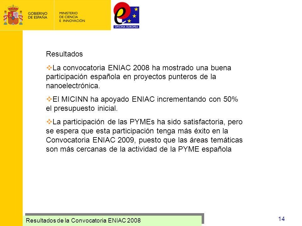 Resultados de la Convocatoria ENIAC 2008 14 Resultados La convocatoria ENIAC 2008 ha mostrado una buena participación española en proyectos punteros d