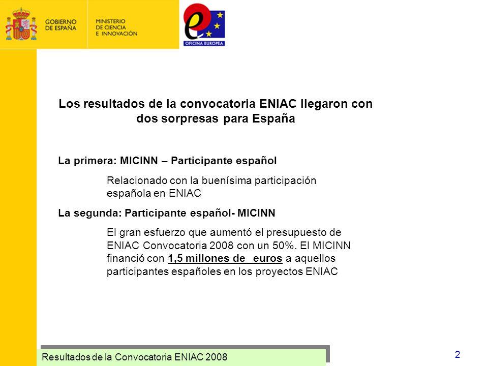 Resultados de la Convocatoria ENIAC 2008 2 Los resultados de la convocatoria ENIAC llegaron con dos sorpresas para España La primera: MICINN – Partici