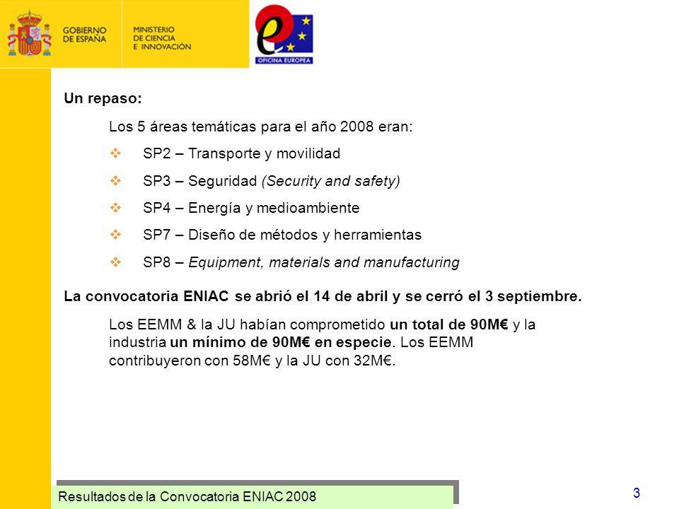 Resultados de la Convocatoria ENIAC 2008 3 La convocatoria ENIAC se abrió el 14 de abril y se cerró el 3 septiembre. Los 5 áreas temáticas para el año