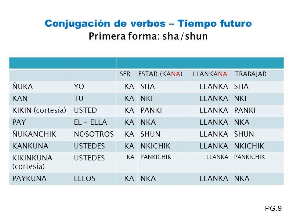 PG.9 Conjugación de verbos – Tiempo futuro Primera forma: sha/shun SER – ESTAR (KANA)LLANKANA - TRABAJAR ÑUKAYOKASHALLANKASHA KANTUKANKILLANKANKI KIKI