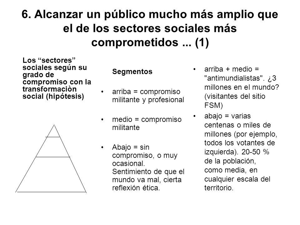 6. Alcanzar un público mucho más amplio que el de los sectores sociales más comprometidos... (1) Segmentos arriba = compromiso militante y profesional