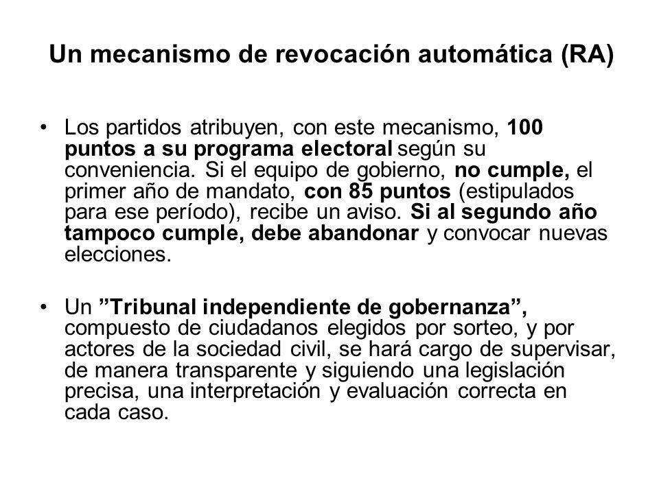 Un mecanismo de revocación automática (RA) Los partidos atribuyen, con este mecanismo, 100 puntos a su programa electoral según su conveniencia. Si el