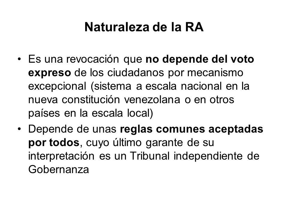 Naturaleza de la RA Es una revocación que no depende del voto expreso de los ciudadanos por mecanismo excepcional (sistema a escala nacional en la nue