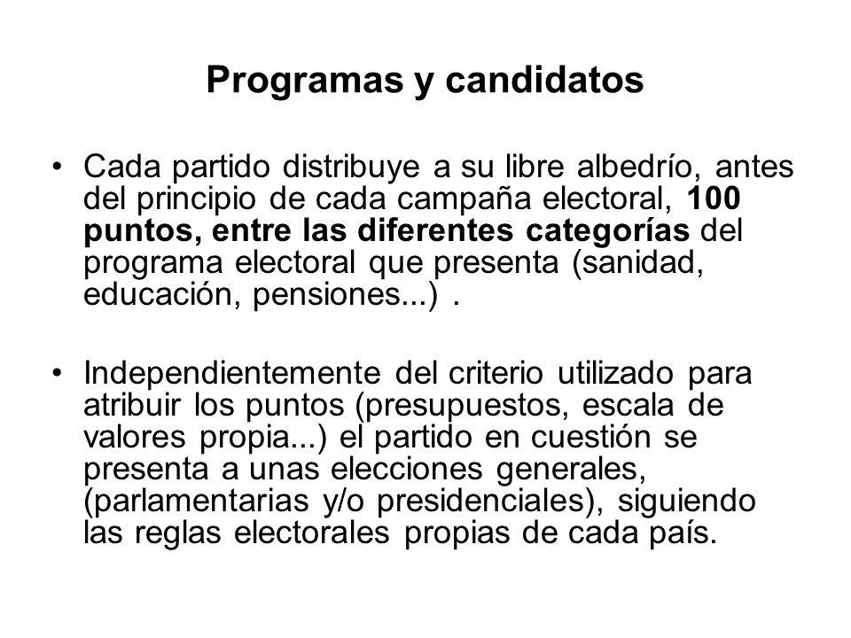 Programas y candidatos Cada partido distribuye a su libre albedrío, antes del principio de cada campaña electoral, 100 puntos, entre las diferentes ca