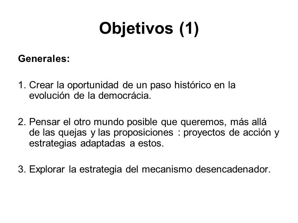 Objetivos (1) Generales: 1.Crear la oportunidad de un paso histórico en la evolución de la democrácia. 2. Pensar el otro mundo posible que queremos, m