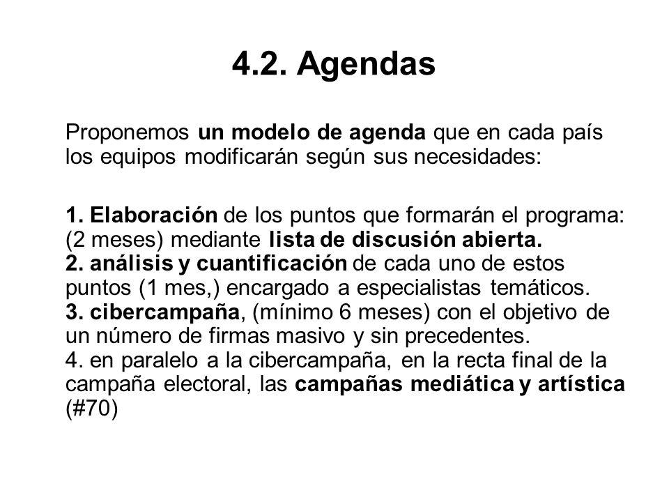 4.2. Agendas Proponemos un modelo de agenda que en cada país los equipos modificarán según sus necesidades: 1. Elaboración de los puntos que formarán