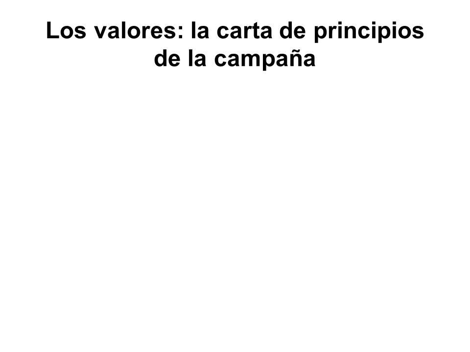 Los valores: la carta de principios de la campaña