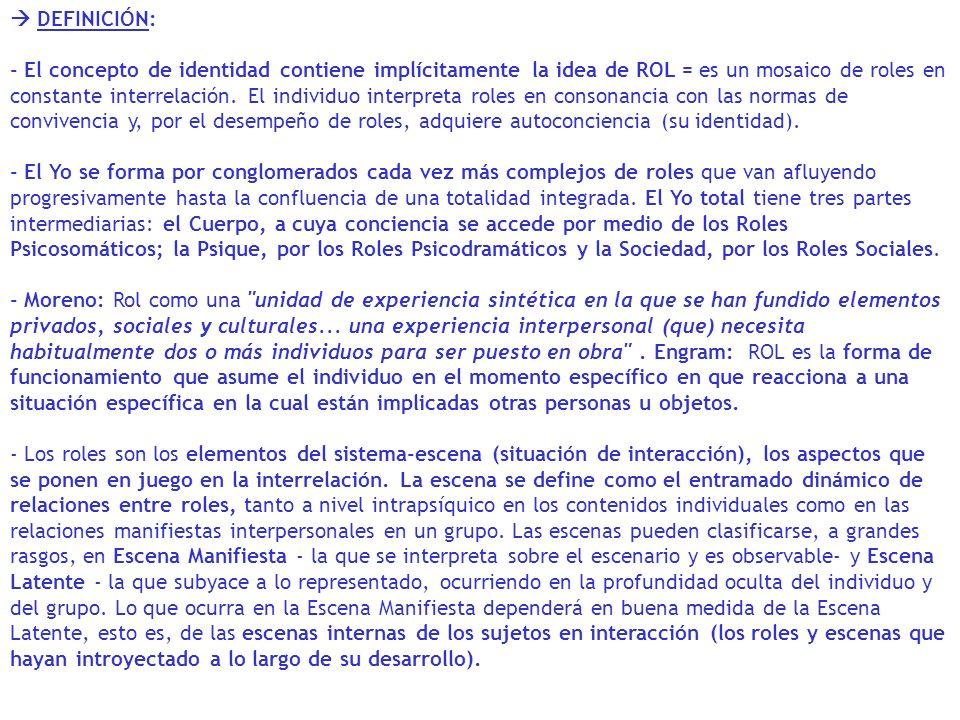 DEFINICIÓN: - El concepto de identidad contiene implícitamente la idea de ROL = es un mosaico de roles en constante interrelación. El individuo interp