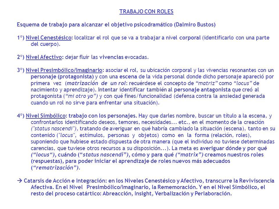 TRABAJO CON ROLES Esquema de trabajo para alcanzar el objetivo psicodramático (Dalmiro Bustos) 1º) Nivel Cenestésico: localizar el rol que se va a tra