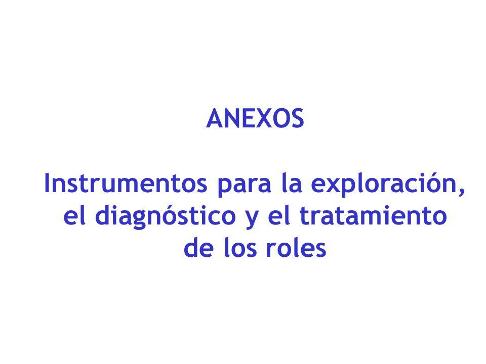 ANEXOS Instrumentos para la exploración, el diagnóstico y el tratamiento de los roles
