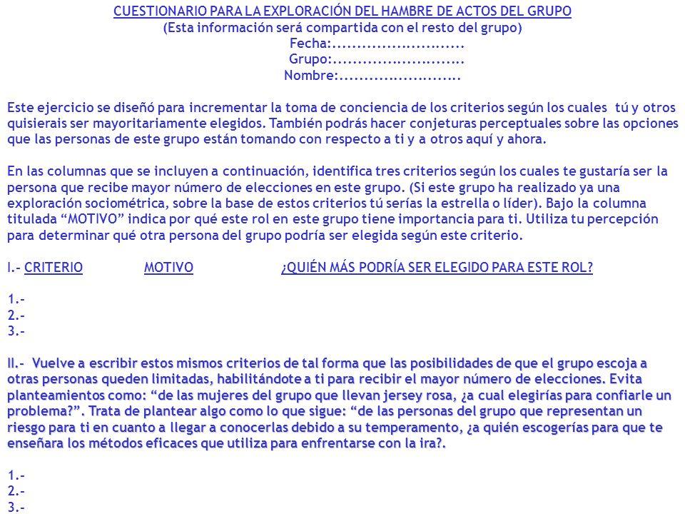 CUESTIONARIO PARA LA EXPLORACIÓN DEL HAMBRE DE ACTOS DEL GRUPO (Esta información será compartida con el resto del grupo) Fecha:.......................
