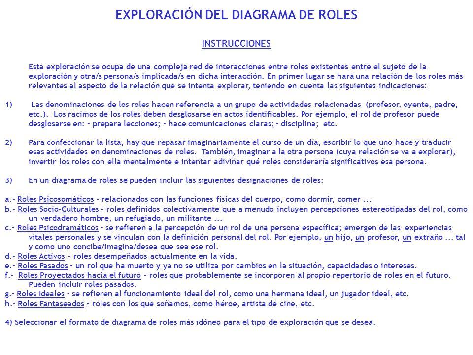 EXPLORACIÓN DEL DIAGRAMA DE ROLES INSTRUCCIONES Esta exploración se ocupa de una compleja red de interacciones entre roles existentes entre el sujeto