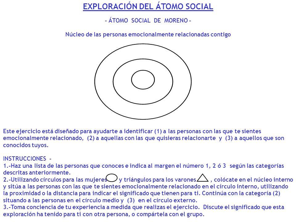 EXPLORACIÓN DEL ÁTOMO SOCIAL - ÁTOMO SOCIAL DE MORENO - Núcleo de las personas emocionalmente relacionadas contigo Este ejercicio está diseñado para a