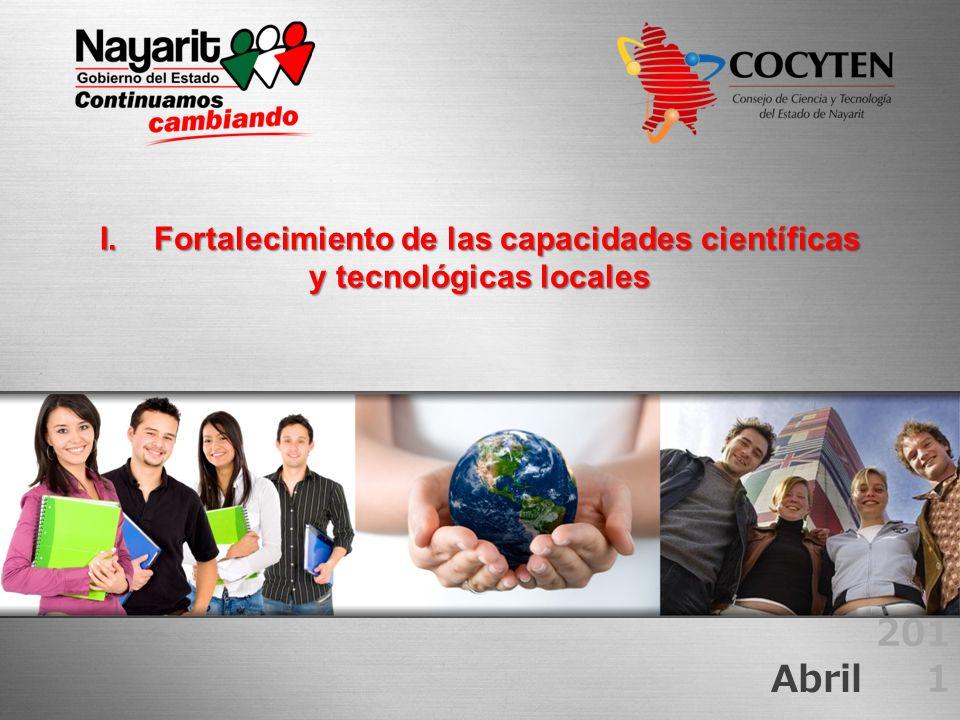 I.FORTALECIMIENTO DE LAS CAPACIDADES CIENTÍFICAS Y TECNOLÓGICAS LOCALES Capital Humano