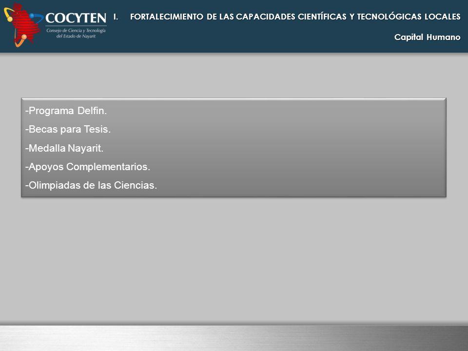 I.FORTALECIMIENTO DE LAS CAPACIDADES CIENTÍFICAS Y TECNOLÓGICAS LOCALES Capital Humano -Programa Delfin. -Becas para Tesis. -Medalla Nayarit. -Apoyos
