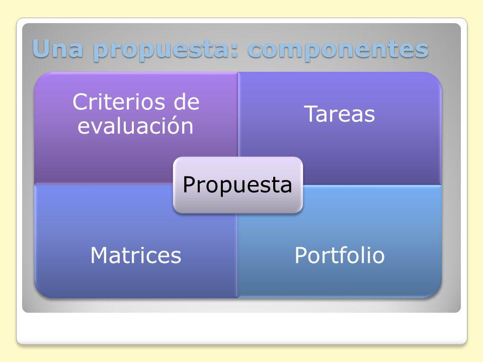 Matrices Una Matriz General para cada una de las competencias Una Matriz Específica para la evaluación de tareas (rúbricas) Un portfolio de competencias básicas para cada estudiante.