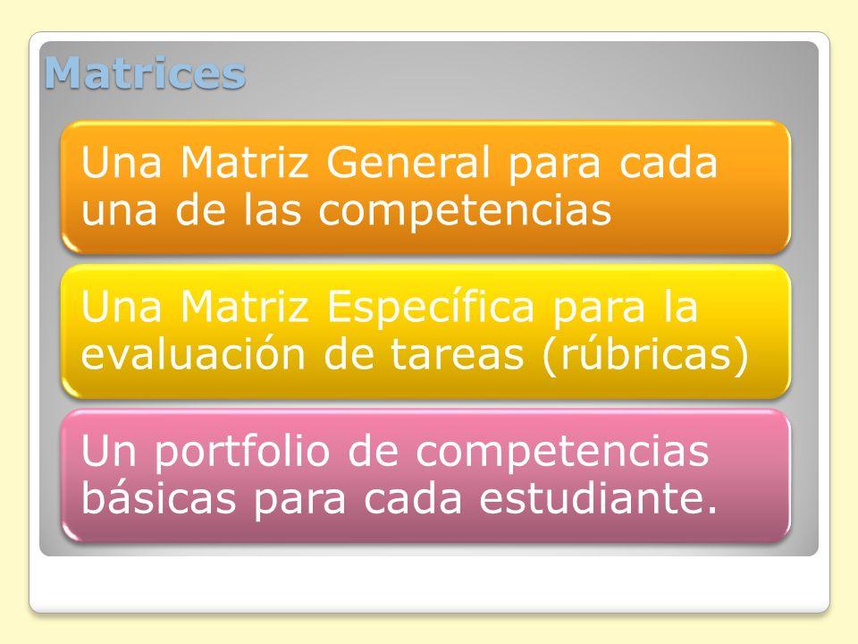 Una Matriz General por competencia Competencia Comunicación Linguística Criterios de evaluación 1ºCiclo 1.