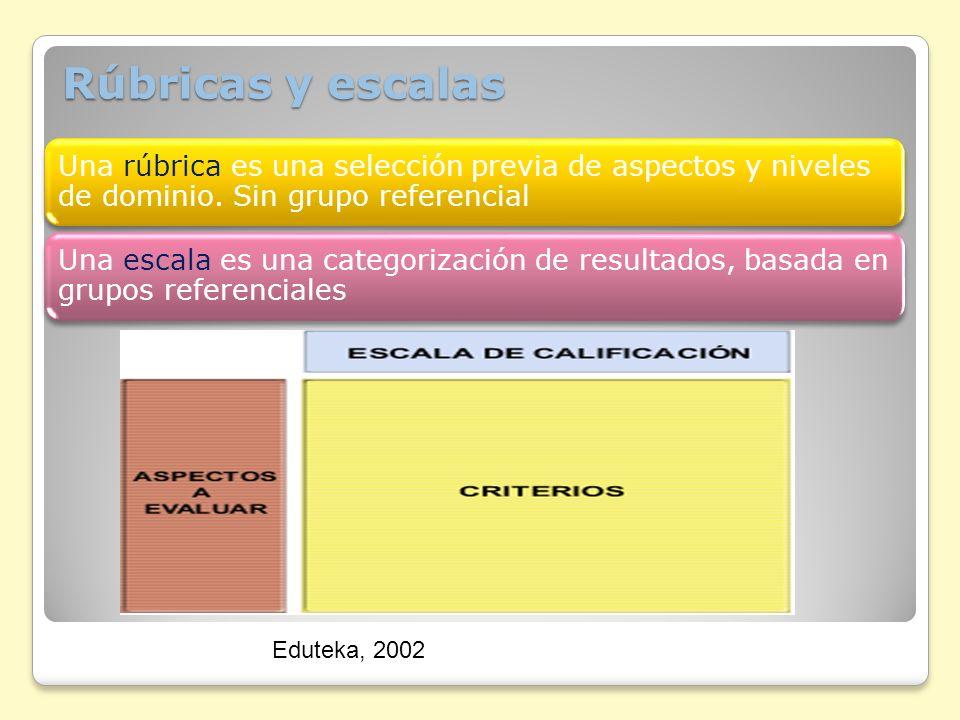 Una Matriz Específica por tarea (rúbrica) Aspectos a evaluar (tomados de los criterios de evaluación expuestos en la Matriz General de Primaria.