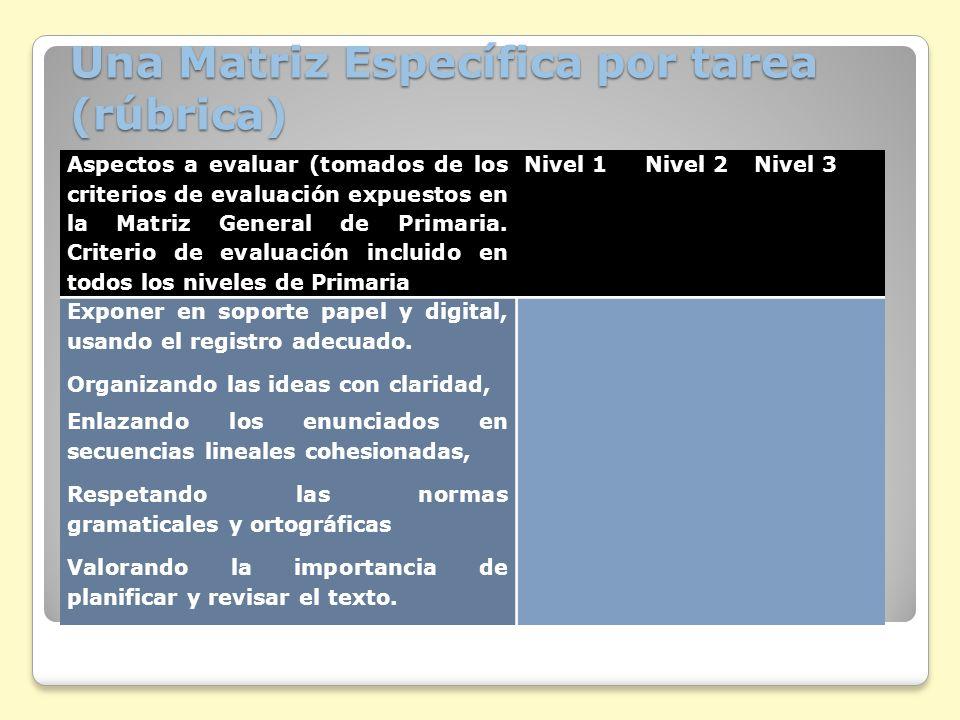 Escalas de dominio: criterios Desagregar los componentes del criterio Diversificar los contextos Secuenciar las ayudas