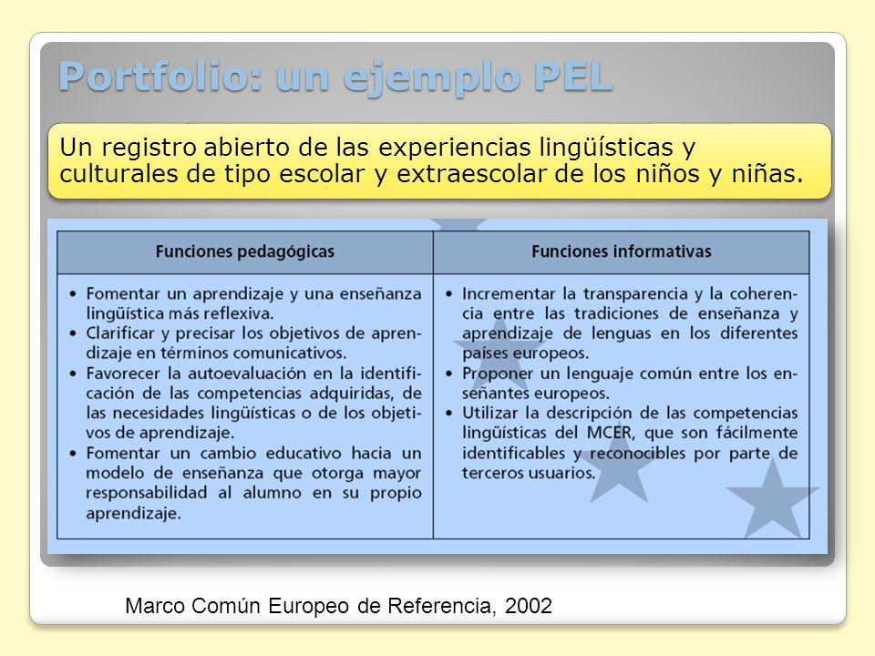 Un portfolio de competencias Etapa Primaria Competencia Comunicativa Rubrica Tarea 1 Rubrica Tarea 2 Competencia Matemática Rubrica Tarea 3 Portfolio personal del estudiante….