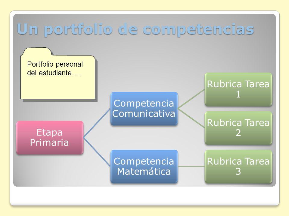 Un portfolio de competencias Etapa Primaria Competencia Comunicativa Rubrica Tarea 1 Rubrica Tarea 2 Competencia Matemática Rubrica Tarea 3 Portfolio