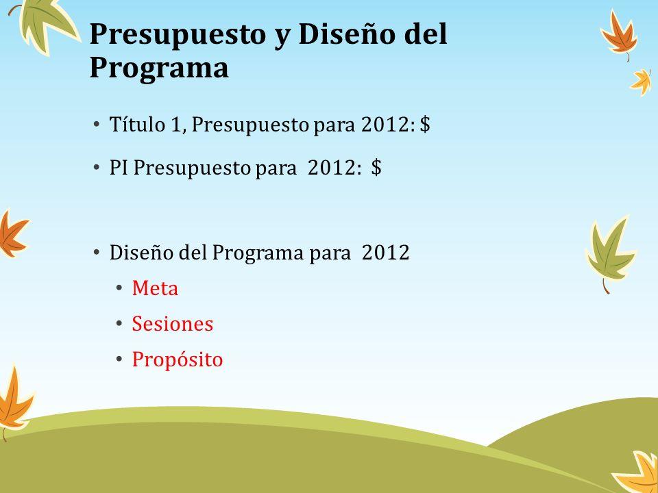 Presupuesto y Diseño del Programa Título 1, Presupuesto para 2012: $ PI Presupuesto para 2012: $ Diseño del Programa para 2012 Meta Sesiones Propósito