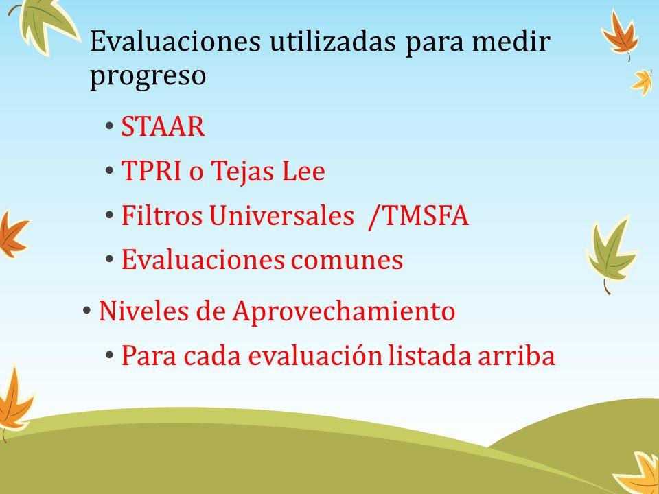 Evaluaciones utilizadas para medir progreso STAAR TPRI o Tejas Lee Filtros Universales /TMSFA Evaluaciones comunes Niveles de Aprovechamiento Para cad