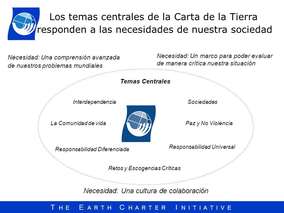 T H E E A R T H C H A R T E R I N I T I A T I V E Los temas centrales de la Carta de la Tierra responden a las necesidades de nuestra sociedad La Comu