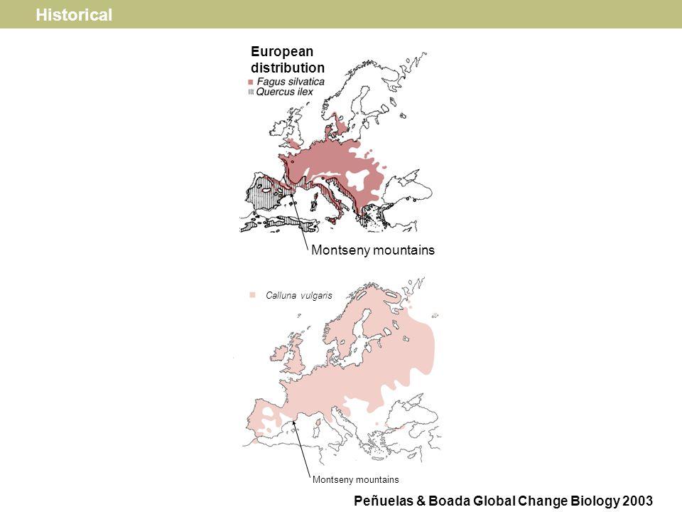 N (1703 m) Subalpine species (1703 m) Historical Peñuelas & Boada Global Change Biology 2003 Desplazamientos altitudinales de los biomas