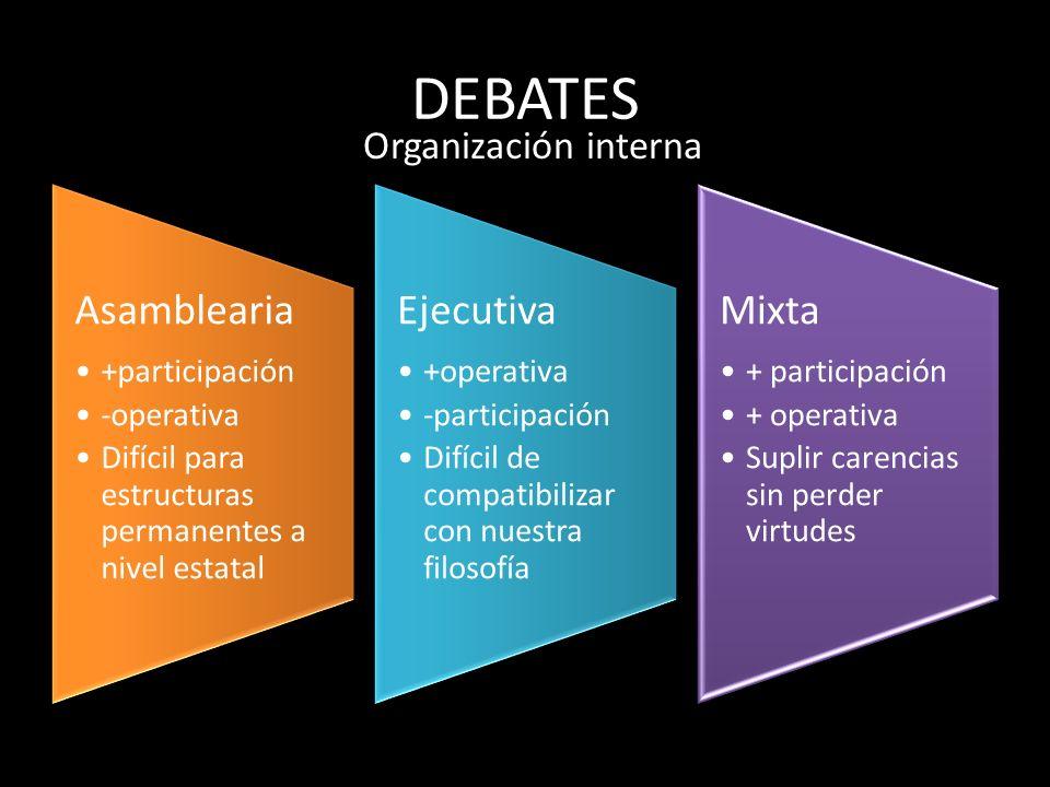DEBATES Asamblearia +participación -operativa Difícil para estructuras permanentes a nivel estatal Ejecutiva +operativa -participación Difícil de comp