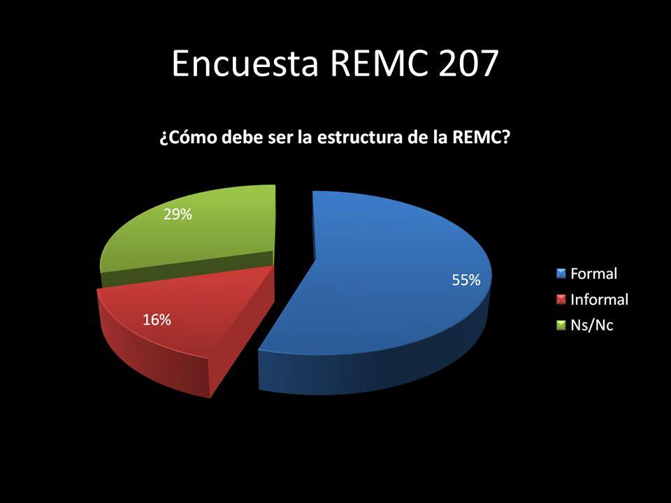 Encuesta REMC 207