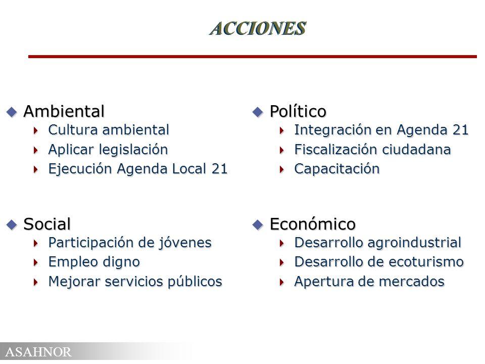 ASAHNOR ACCIONES u Ambiental Cultura ambiental Cultura ambiental Aplicar legislación Aplicar legislación Ejecución Agenda Local 21 Ejecución Agenda Lo