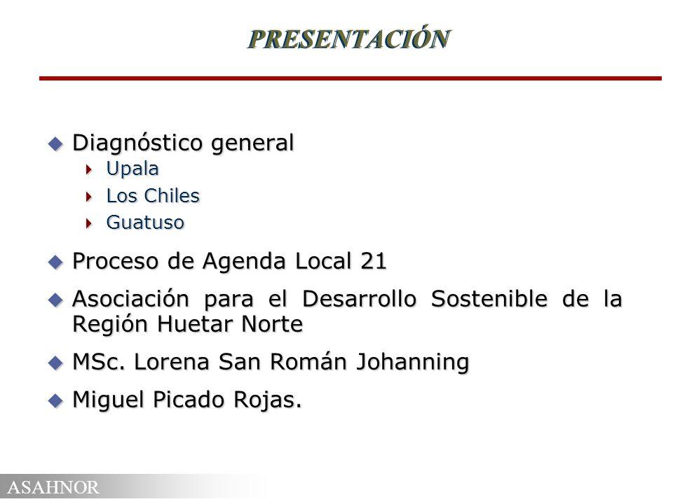 ASAHNOR PRESENTACIÓN u Diagnóstico general Upala Upala Los Chiles Los Chiles Guatuso Guatuso u Proceso de Agenda Local 21 u Asociación para el Desarro